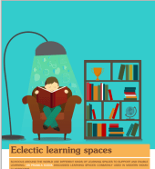 Pramila Kudva, Eclectic Learning Spaces, Teacaher, Volume 13, number 3, July - September 2019, pg 30