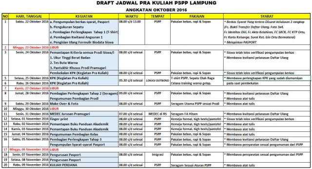 jadwal pra kuliah oktober 2016 PSPP, Jadwal Pra Kuliah Oktober 2016 PSPP