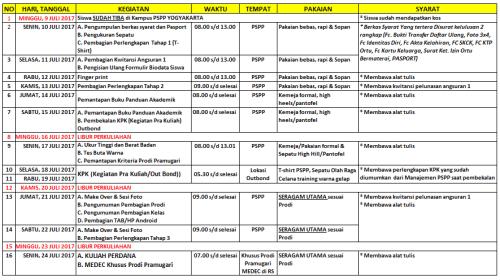 Jadwal Kegiatan Pra Kuliah PSPP Penerbangan Maret 2018, Jadwal Kegiatan Pra Kuliah PSPP Penerbangan Maret 2018