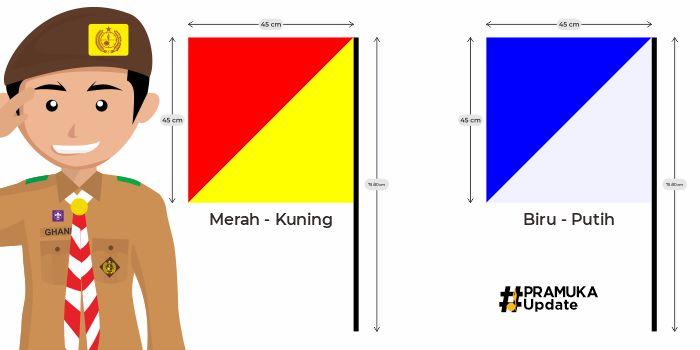 Ukuran Standar Bendera Semaphore
