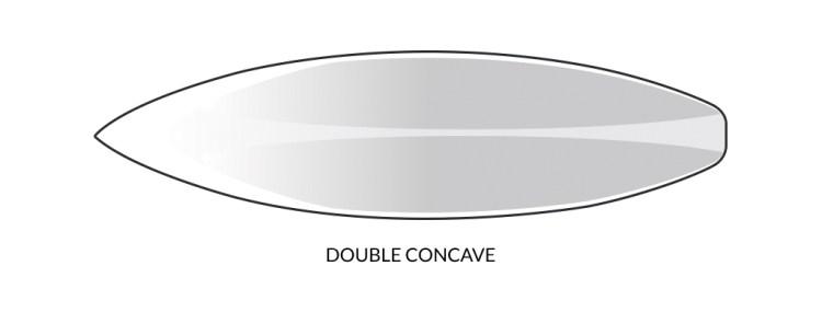 Al Merrick CI Mid concave