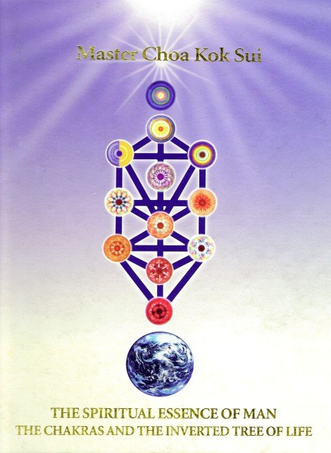 Spiritual Essence of Man