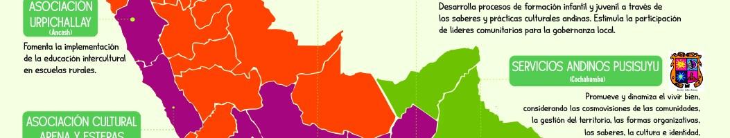 Copartes de Bolivia y Perú integran el Proyecto Regional Andino