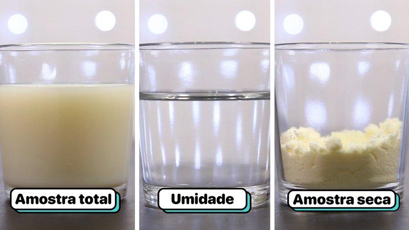 Exemplo de amostra total, sua umidade e parte sólida. Usou leite e leite em pó.