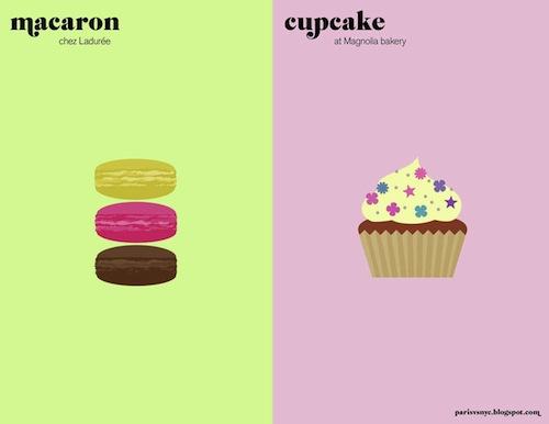 L'obsession: Macaron vs. Cupcake