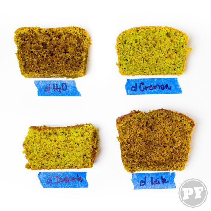 Matchá e suas variações no pH da massada