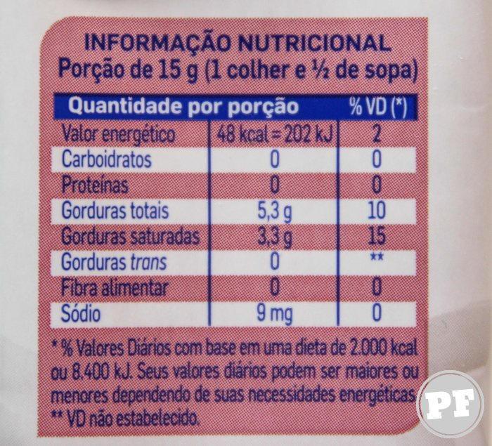 Creme de Leite Chantilly da Piracanjuba por PratoFundo.com