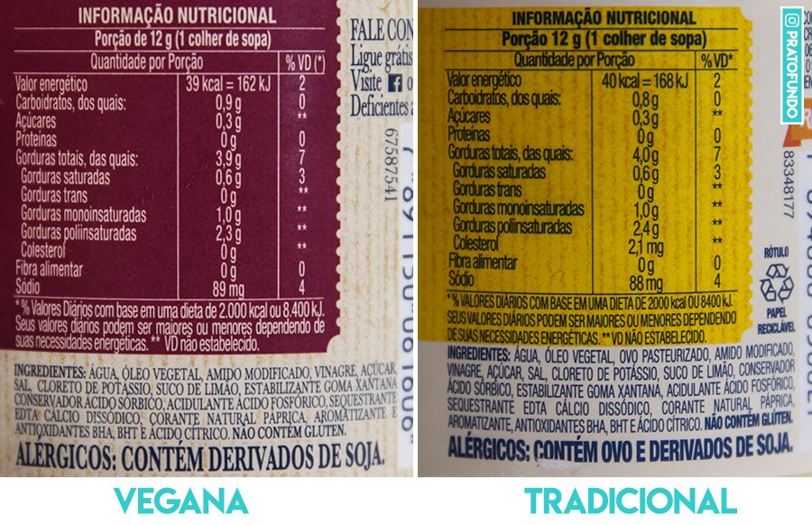 Comparativo de ingredientes e tabela nutricional da maionese Hellmann's entre a vegana e a tradicional