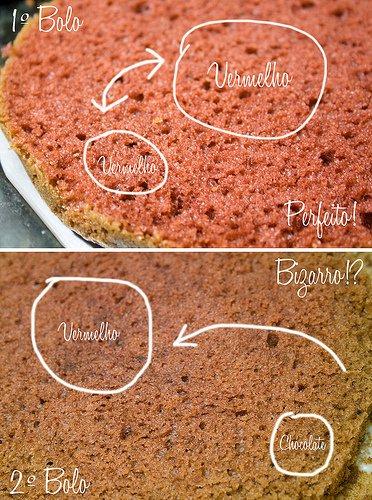 Red Velvet Cake: well…