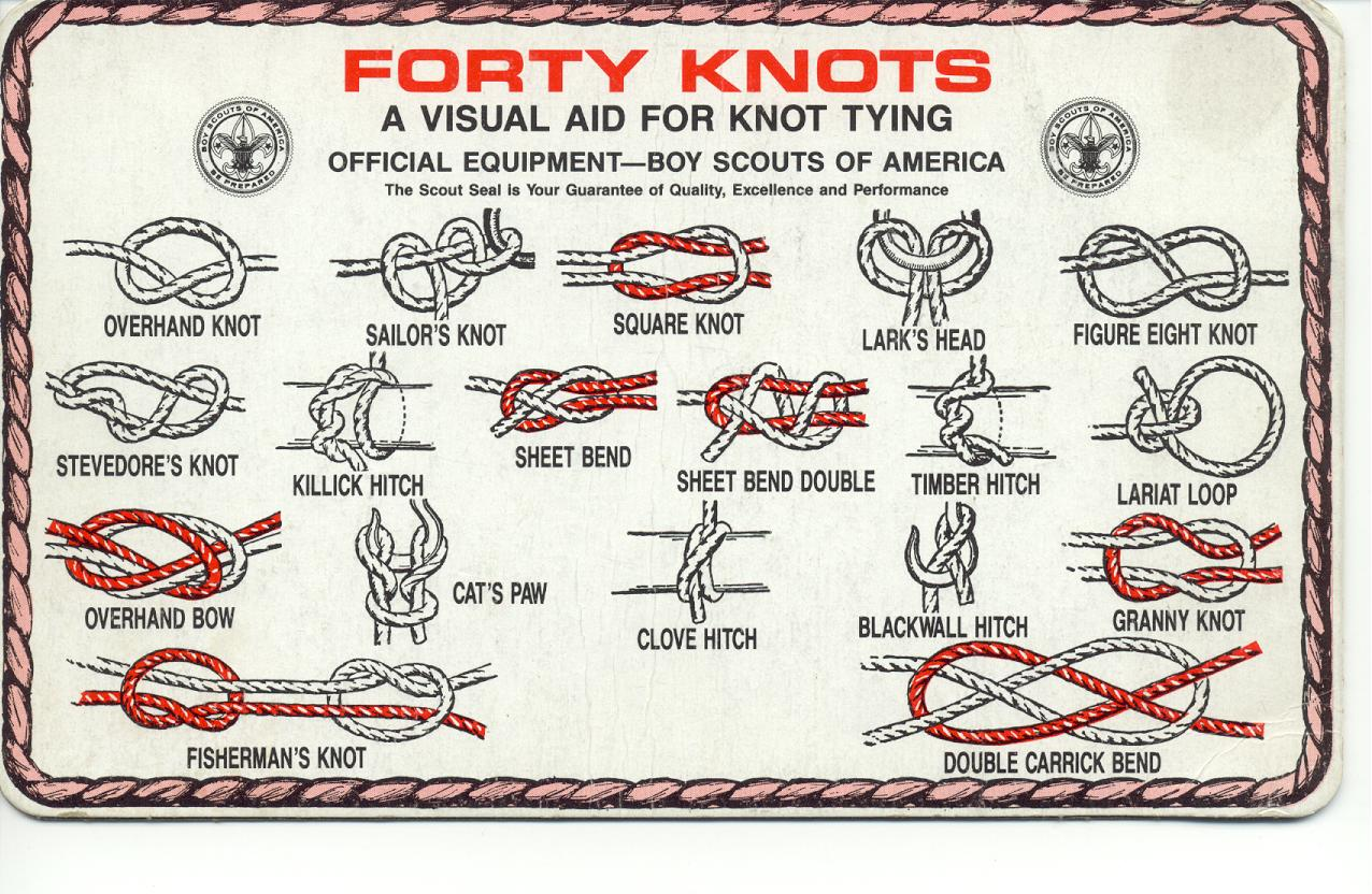 Knots And Hitches Gallery