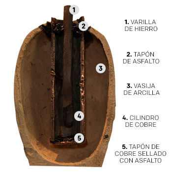 pila (3)