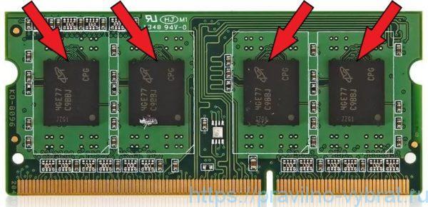 Op elke RAM-staafdispersie van geheugenchips