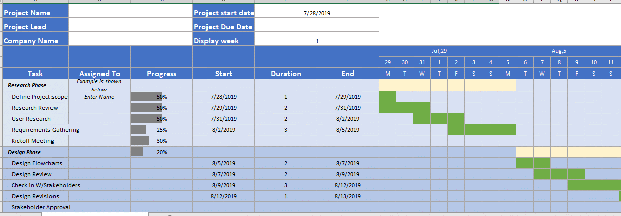 Top project management excel templates get a free smartsheet demo try smartsheet for free find the top project management templates in microsoft excel that you can easily download and use for free to help you track project status, communicate progress among team members and stakeholders, and manage issues as … Waterfall Project Management Model Online Tools Templates