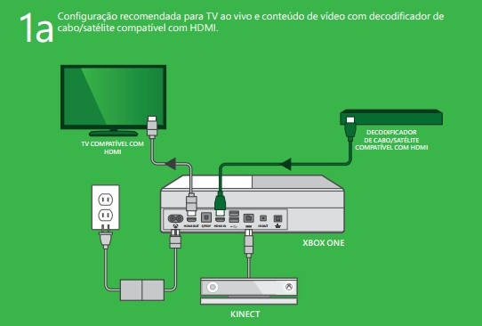 Wiring Diagram Hdmi Home Theater : Home theater hdmi wiring diagram