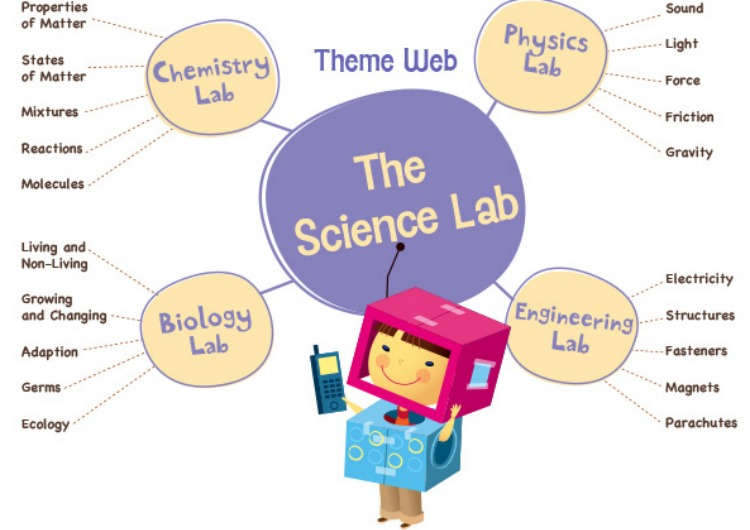 science lab theme web