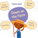 Down on the Farm (Sneak Peek) with Mother Goose Time