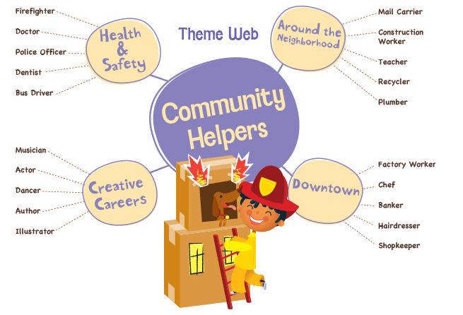 community-helpers