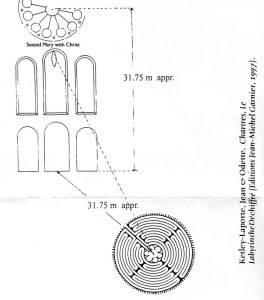 Labyrinth and West Lancet