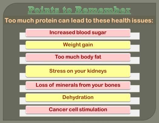 protein consumption_1