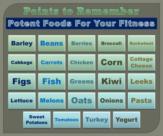 potent foods_points