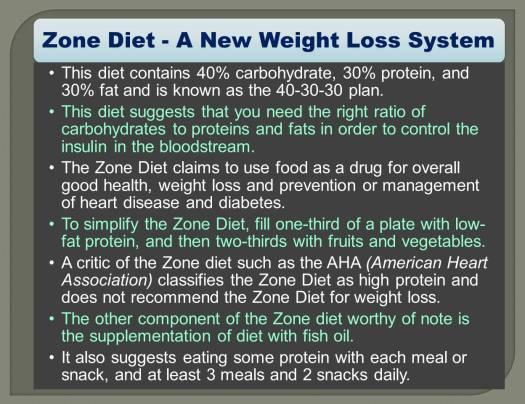 zone diet_3