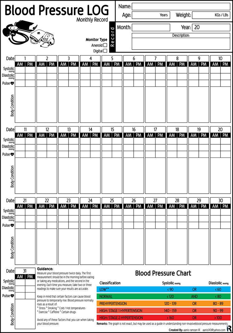 Blood Pressure Chart Printable Pdf