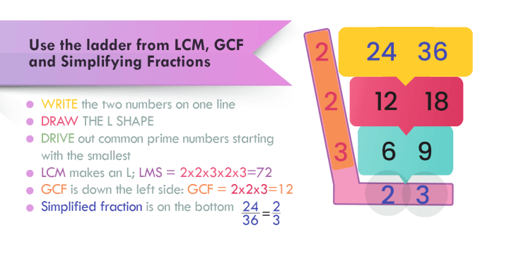 least common multiple and greatest common factor, greatest common factor vs least common multiple, least common multiple vs greatest common factor, greatest common factor and least common multiple worksheet answers, gcf and lcm stations, gcf and lcm games, least common multiple games classroom, activities for lcm, gcf and lcm worksheet, gcf and lcm review least common multiple activities 6th grade, gcf and lcm lesson plans, least common multiple and greatest common factor, worksheets for greatest common factor, greatest common factor worksheet, least common multiple, greatest common factor worksheet pdf, factoring out the greatest common factor worksheet, factoring with greatest common factor worksheet, factoring by greatest common factor worksheet, greatest common factor of monomials worksheet, finding the greatest common factor worksheet, greatest common factor monomials worksheet, greatest common factor practice worksheet, greatest common factor worksheet 6th grade, greatest common factor worksheet for 6th grade, greatest common factor worksheet with answers, greatest common factor worksheet 6th grade pdf, greatest common factor worksheets for 5th grade, least common multiple Worksheet