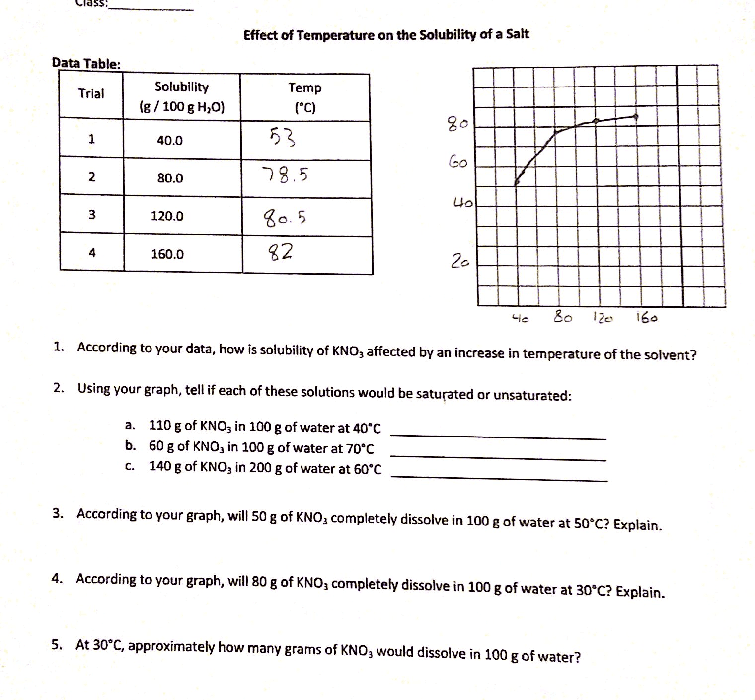 Oneclass 1 According To Your Data How Is Solubility Of