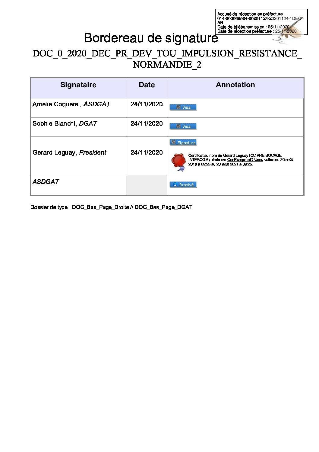 Décision déléguée du 24 novembre 2020