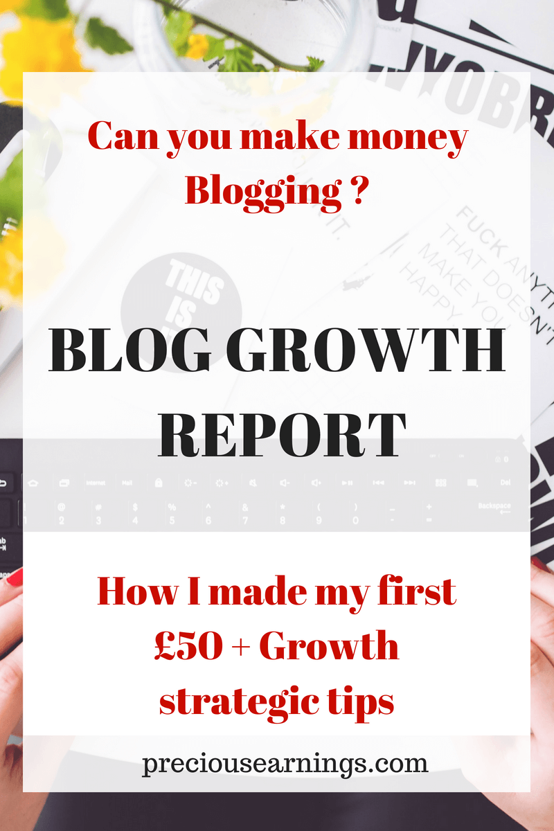 can you make money blogging final