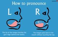 発音問題??