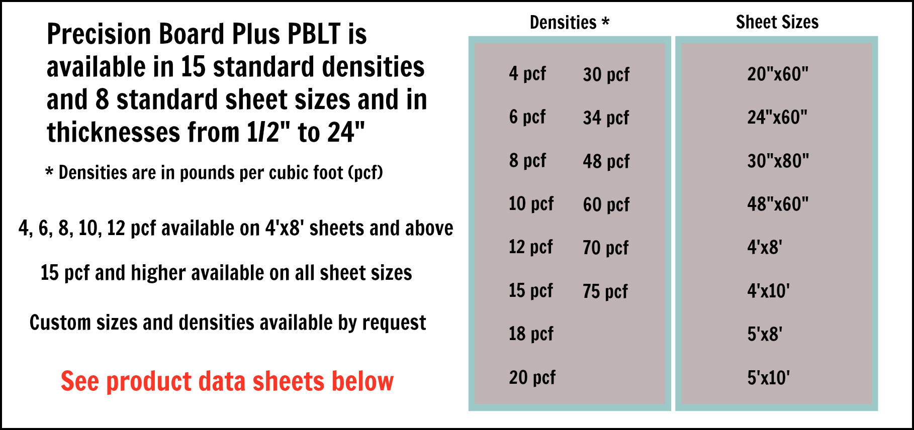 High density urethane coastal enterprises precision for Custom home builder selection sheet