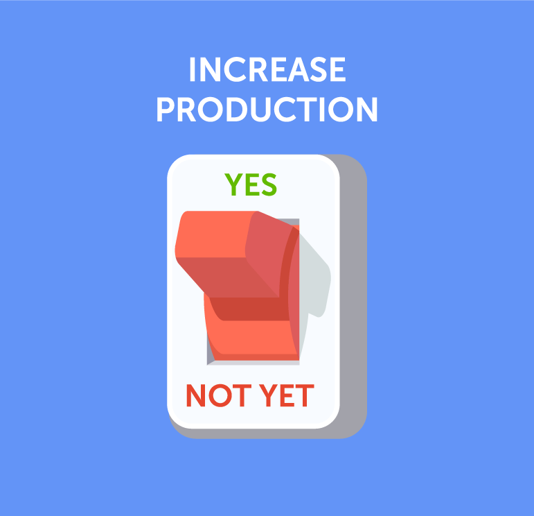 A switch that has Yes or Not Yet under the heading Increase Production