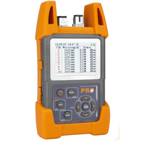 HCC-CW-201A ~ Channel Analyzer