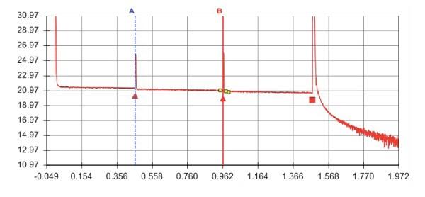 Pulse_Supressor_Chart