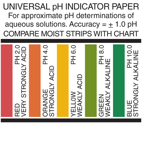 Universal Ph Test Paper - Precision Laboratories