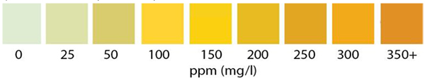Molybdate test strip, molybdate test strip color chart