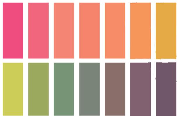 pH test strips, pH color chart, target pH test strips, target pH