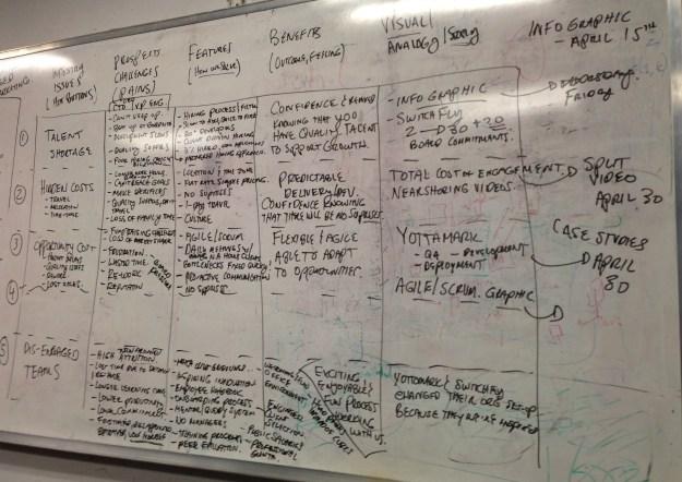 nearsoft educational matrix