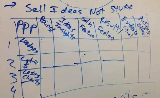 sell ideas not stuff matrix on whiteboard at clio