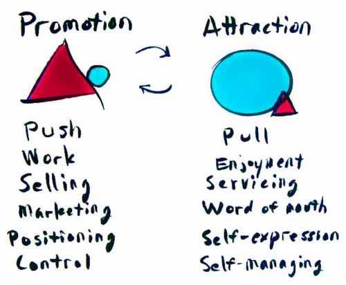 Promotion Attraction sketch_300dpi color_sales book