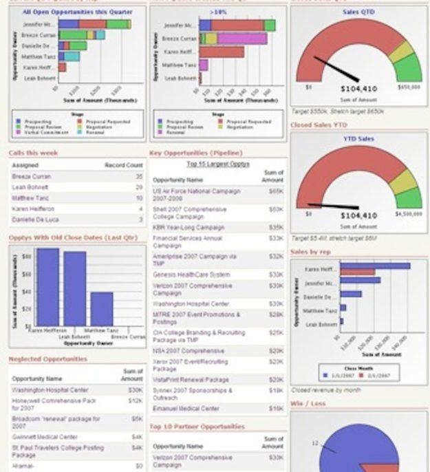 team dashboard sales book