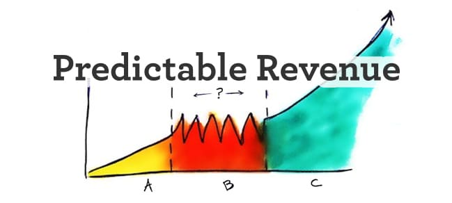 Billedresultat for predictablerevenue