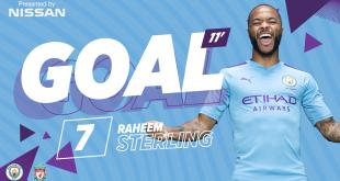 manchester city betting tips epl