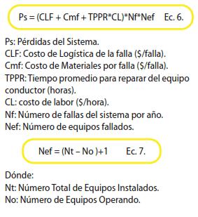 Ecuación 6 y Ecuación 7