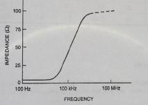 Fuente: IEEE 1100-2005, pág. 113