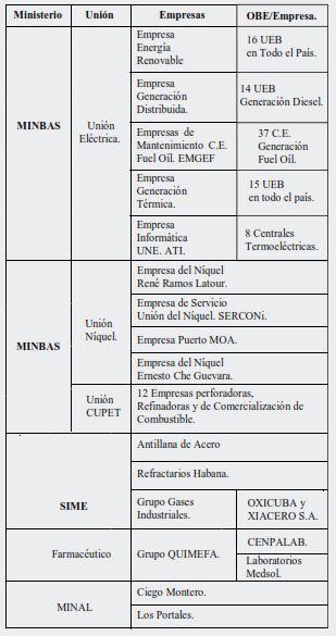 TABLA 1: Ejemplos de Clientes Tecnología SGestMan©.