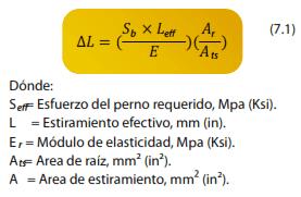Ecuación 7.1