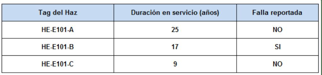 Tabla 4. Combinación de haces tubulares tomada desde la base de datos.