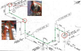 Figura 6. Fallas encontradas en los cambios de dirección, según historial